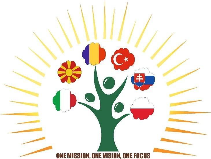 One Mission, One Vision, One Focus: prima mobilità per il nuovo progetto Erasmus+ del nostro istituto